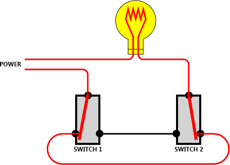 Switch Wiring Diagram on Switch The Line Connectors Of The Two Switches Are Connected In
